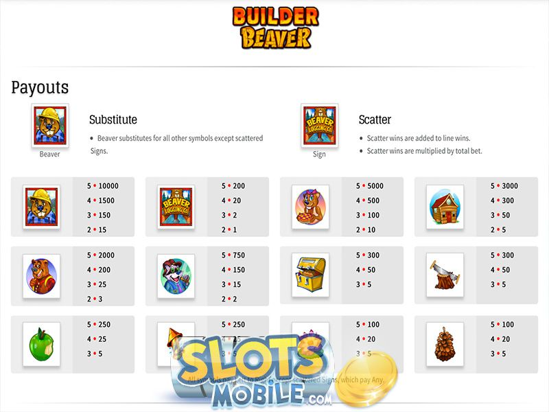 Builder Beaver Slots - Play the Free RTG Casino Game Online