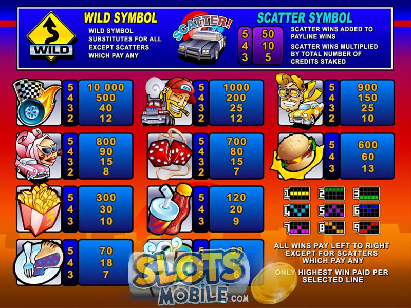 Download free slots games mobile phone