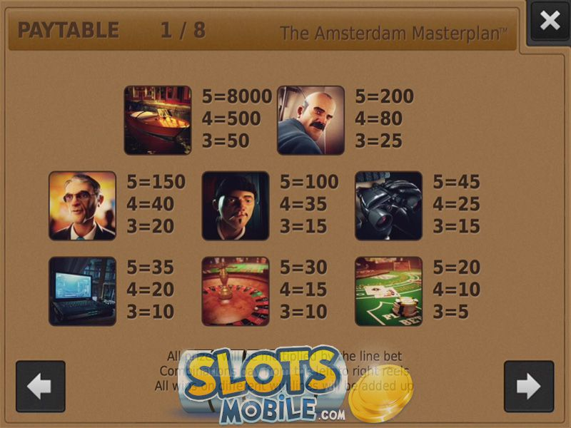 Amsterdam Masterplan Slots - Play the Free Amsterdam Slot Game Here!