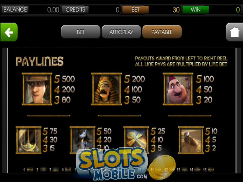 Mad 4 Halloween Slots Review & Free Instant Play Casino Game