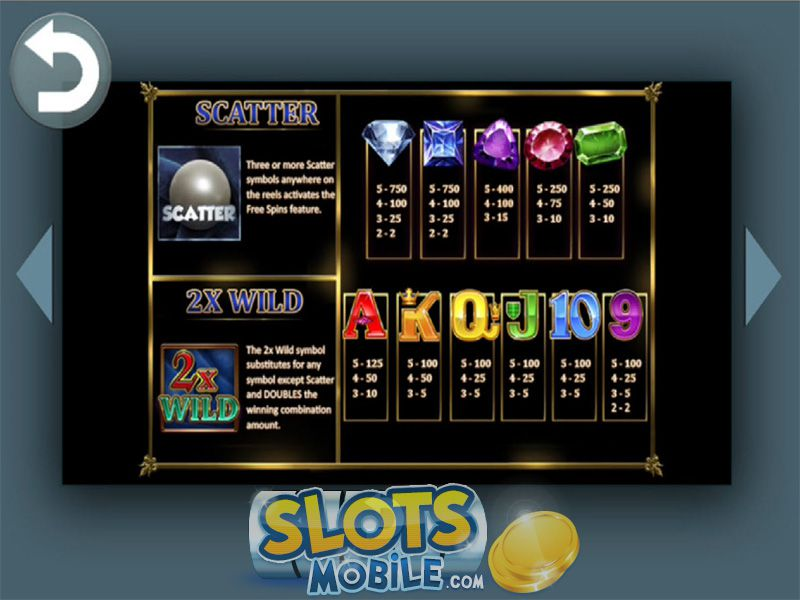 Lost Gems of Brussels Slot - Play Online Slots for Free