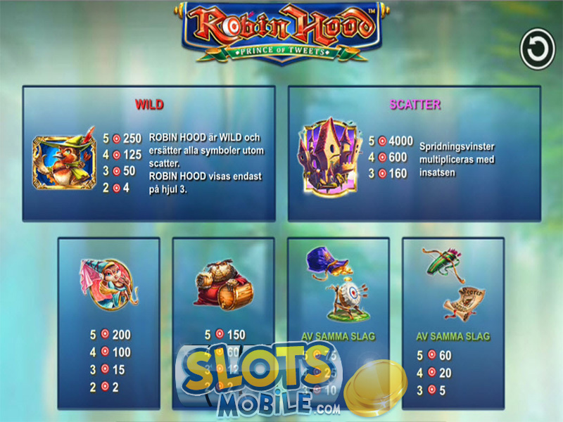 jackpot party casino robin hood